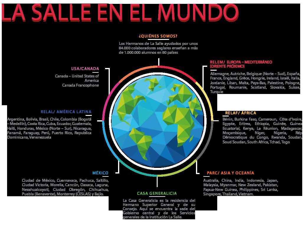 La Salle Morelia en el mundo